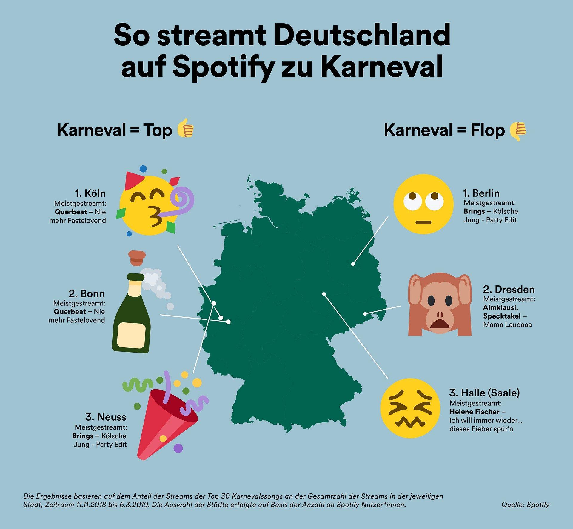 Helau und Alaaf oder eher Kar-nö-val? So streamt Deutschland auf Spotify zu Karneval