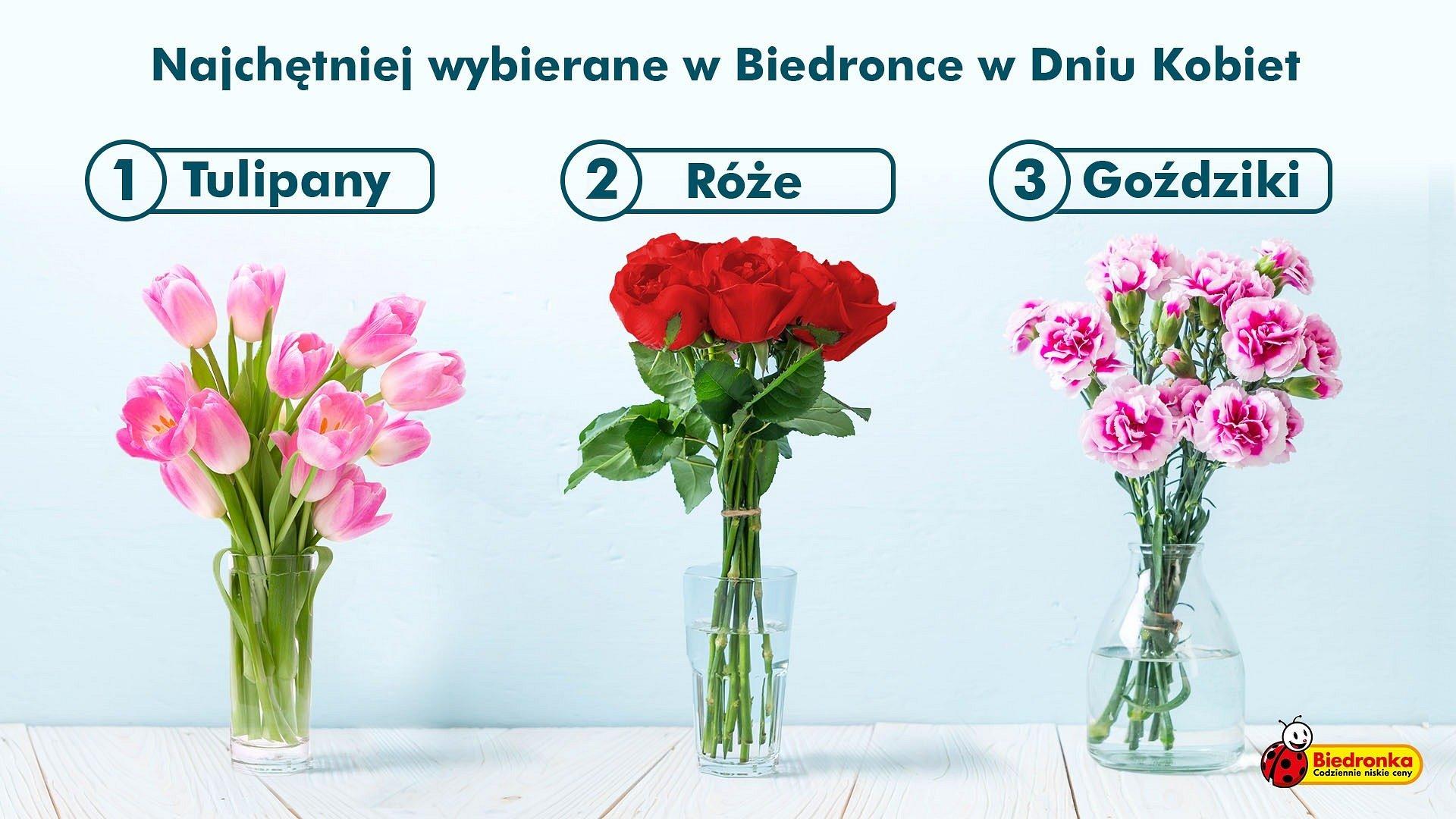 Dzień Kobiet usłany kwiatami – najchętniej kupowane prezenty w Biedronce