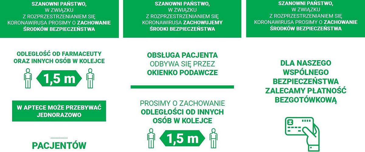 Plakaty dla aptekarzy do pobrania: liczba pacjentów, obsługa przez okienko, płatność kartą