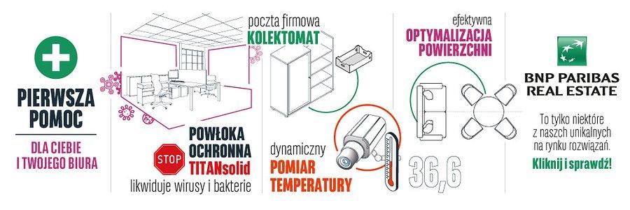 BNP Paribas Real Estate Poland przygotowało apteczkę pierwszej pomocy z powłoką ochronną dla nieruchomości komercyjnych