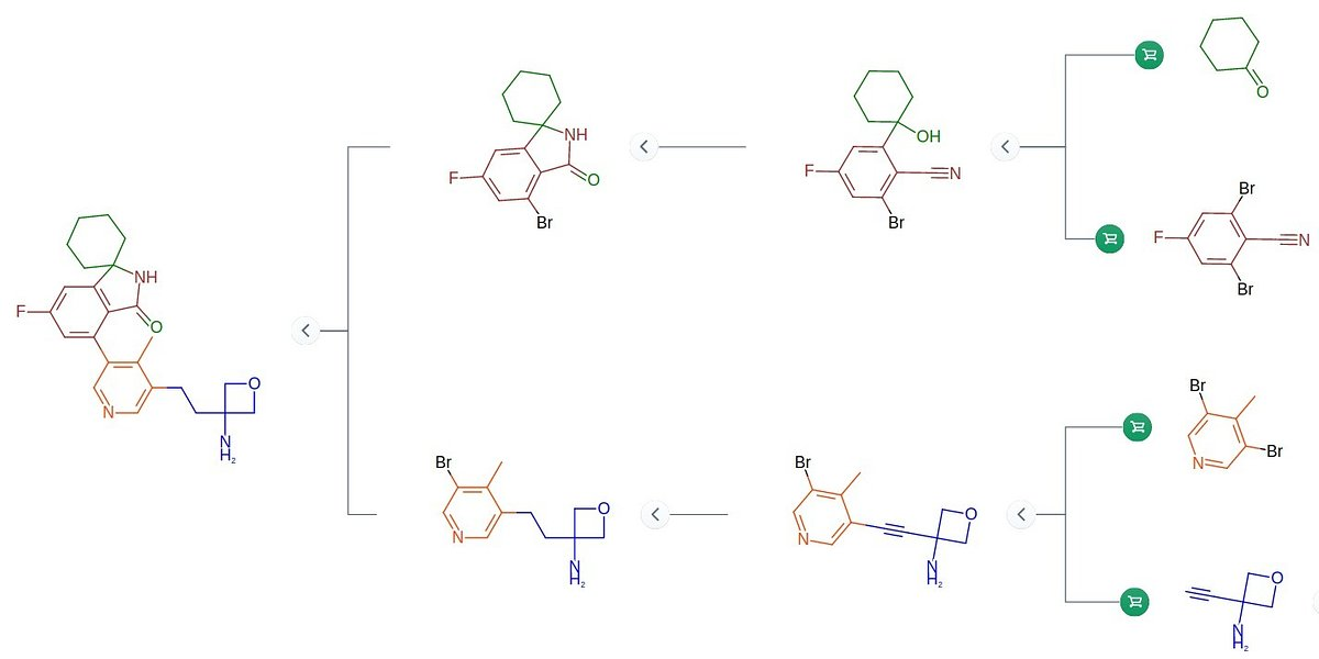 Badacze z całego świata, pracujący nad znalezieniem leku na COVID-19 korzystają z polskiego rozwiązania do planowania syntezy chemicznej