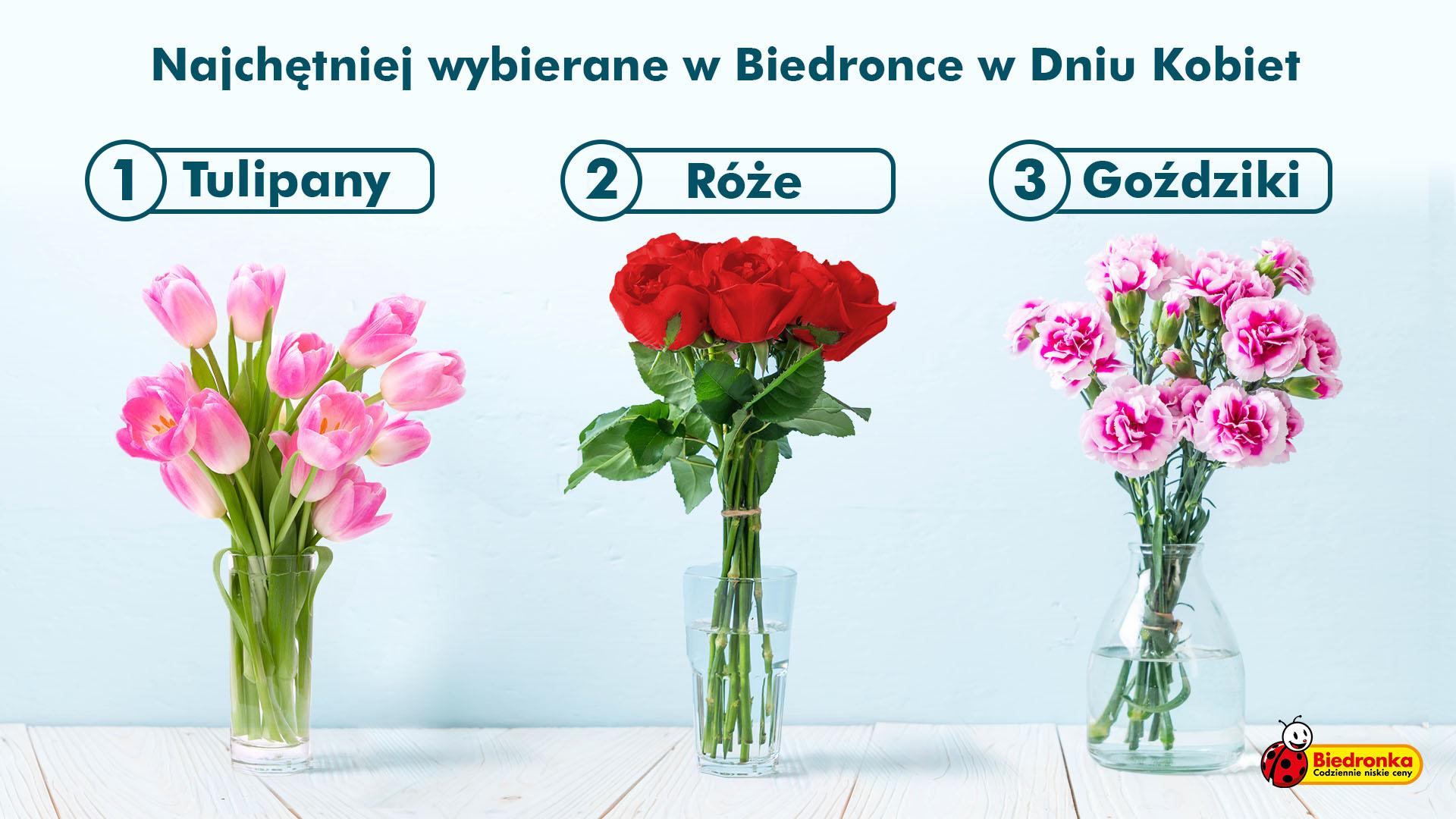Dzien Kobiet Uslany Kwiatami Najchetniej Kupowane Prezenty W Biedronce