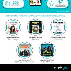 Infografika_Empik Go.png