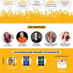 Empik_premiery online_infografika.png
