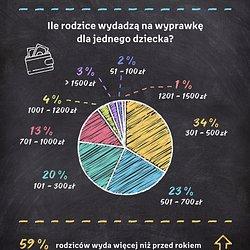 Empik_badania_Infografika.jpg