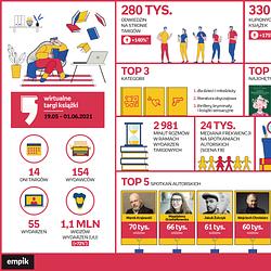 WTK 2021_wiosna_infografika.png