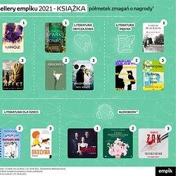 Ksiazka_Bestsellery na polmetku 2021 roku.jpg