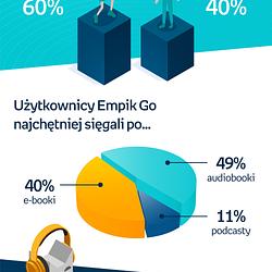 empik_go_podsumowanie_polrocza_infografika_1000px_v_1_6.png