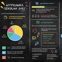 Empik_Back to School 2021_infografika.jpg