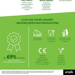 Empik_Eko powrót do szkoły_infografika.png