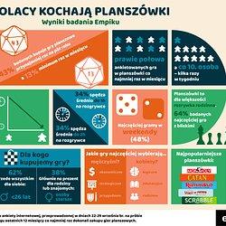 Infografika_planszowki.jpg